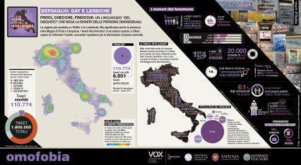 Ecco le Mappe di Vox contro l'intolleranza- Vox Diritti