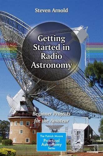 Amateur telescope builders albuquerque