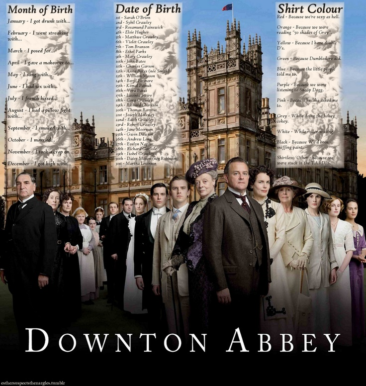 Play along...put sentence together based upon your birth month, day and shirt colorTelevision Invasion, Isobel Crawley, British Television, People Told, Shirts Colors, Downton Abbey, Births Month, Matthew Crawley, Cora Crawley