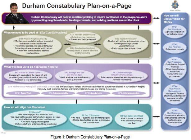 Performance Management, Balanced Scorecard, Software, Consulting, Training