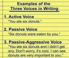 Examples of the active voice, passive voice, and passive-aggressive voice, using donuts. I think students will get the point.