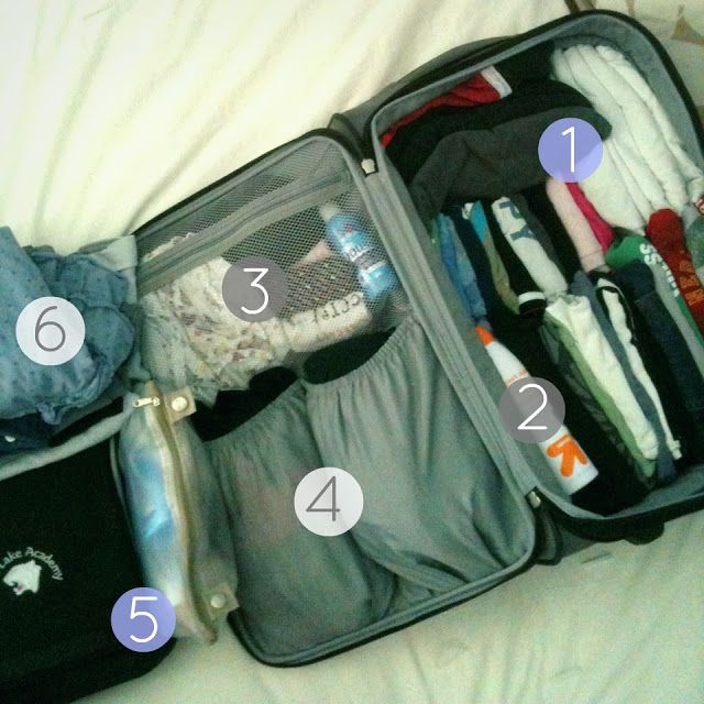 """File"" clothing instead of rolling or folding.  This family packed all items in one carry-on suitcase."