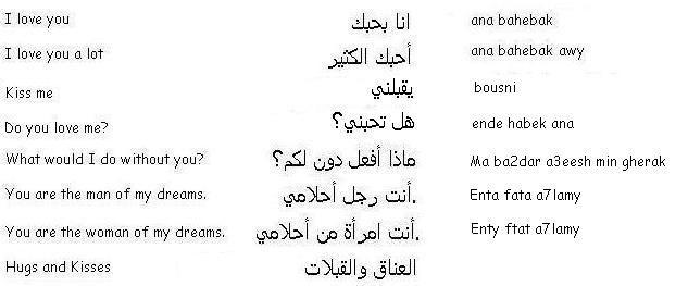 Romantic Arabic Phrases - Learn Arabic