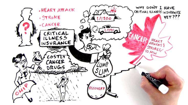 The Benefits of Critical Illness Insurance