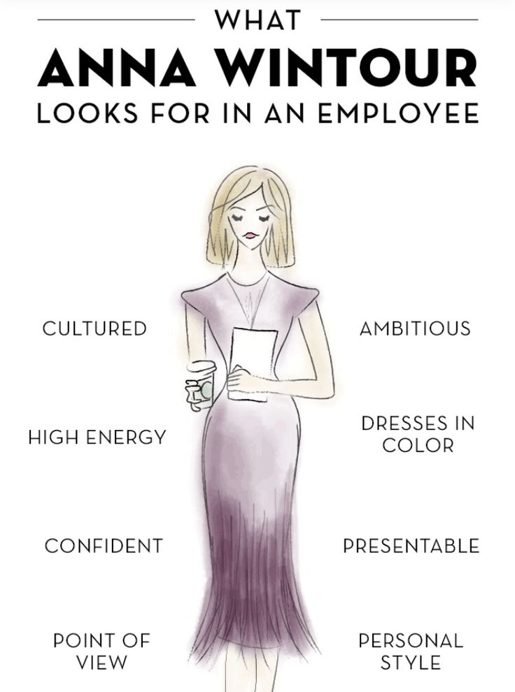 What Anna Wintour Looks for in an Employee