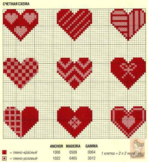 Cross-stitch Mini Hearts...    punto croce - cuori | cross stitch - hearts