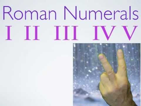 Wk 1: Video comparing roman numerals to our arabic numbers: Roman Numerals had no Zero, or Place Value - Animated Math