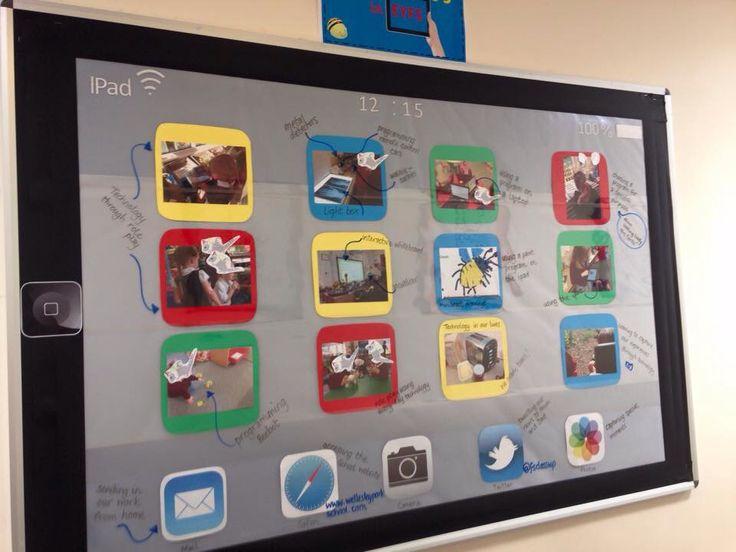 Ict Classroom Ideas ~ The best digital display board ideas on pinterest