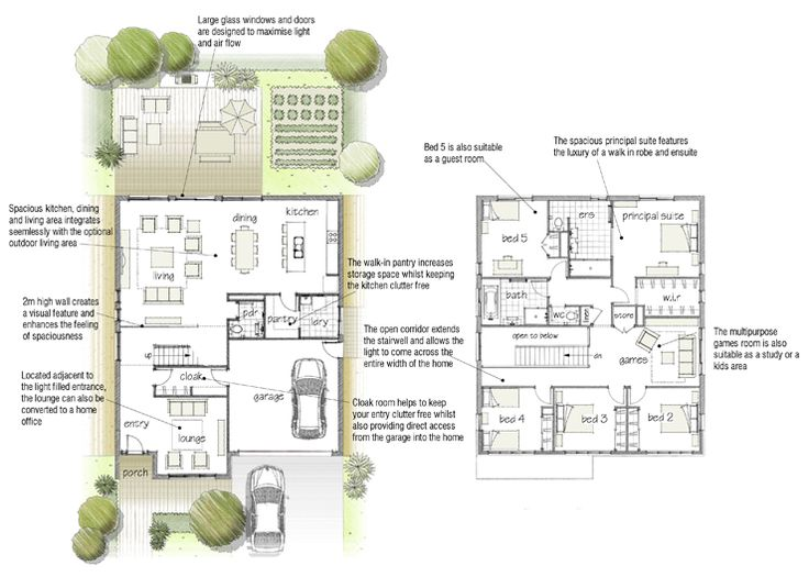 26 Best Images About Floor Plans On Pinterest House