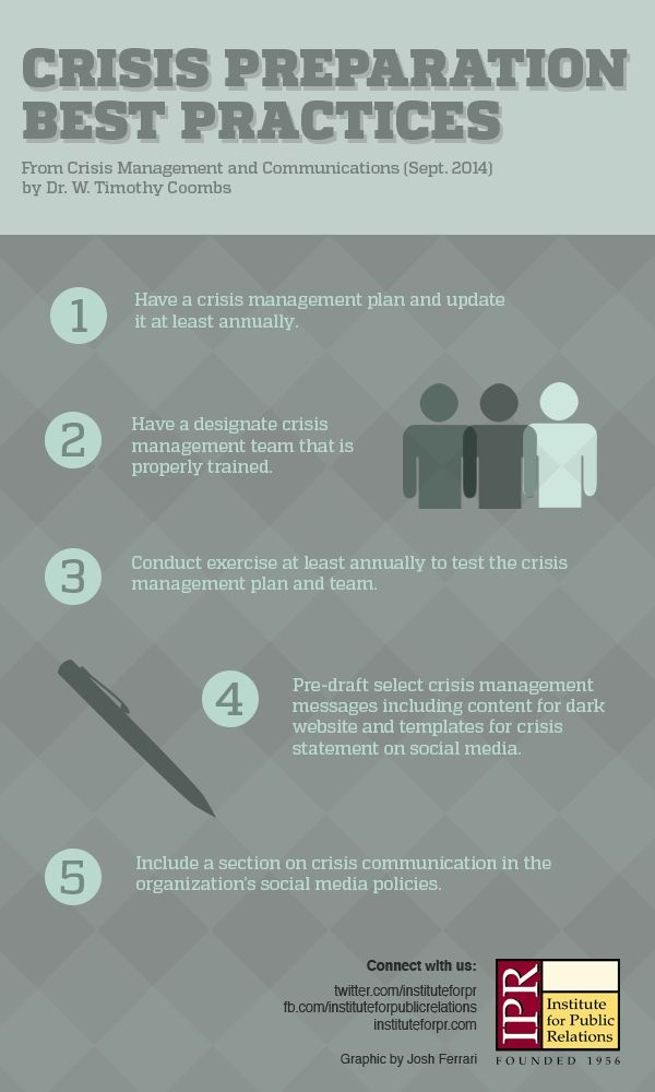 Best Crisis Communications Images On   Communication