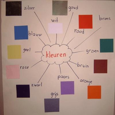 Welke kleuren kennen we > zoek iets in de klas dat die kleur heeft
