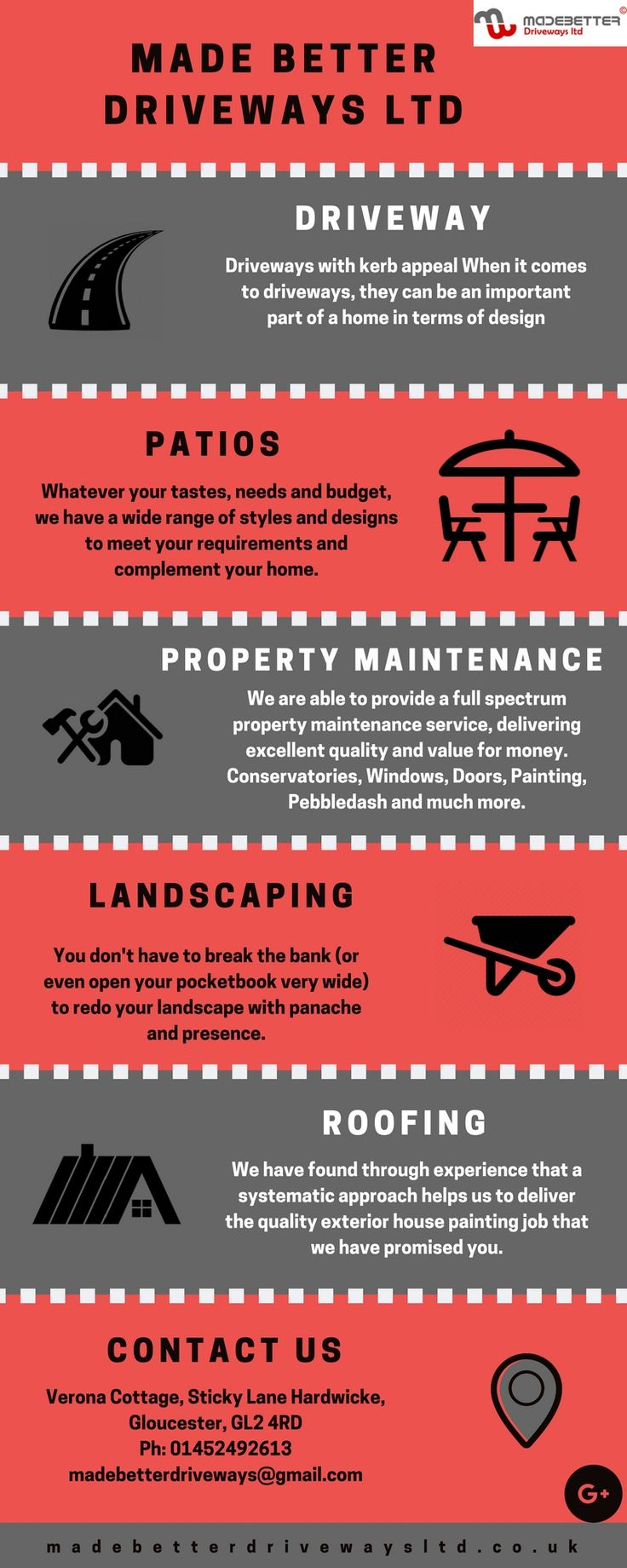 Made Better Driveways Ltd is the best Paving and Landscaping service providers in Gloucester