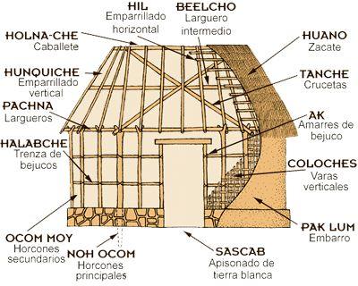 for Estructuras arquitectura pdf