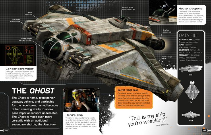 Introducing Star Wars Rebels: The Visual Guide | StarWars.