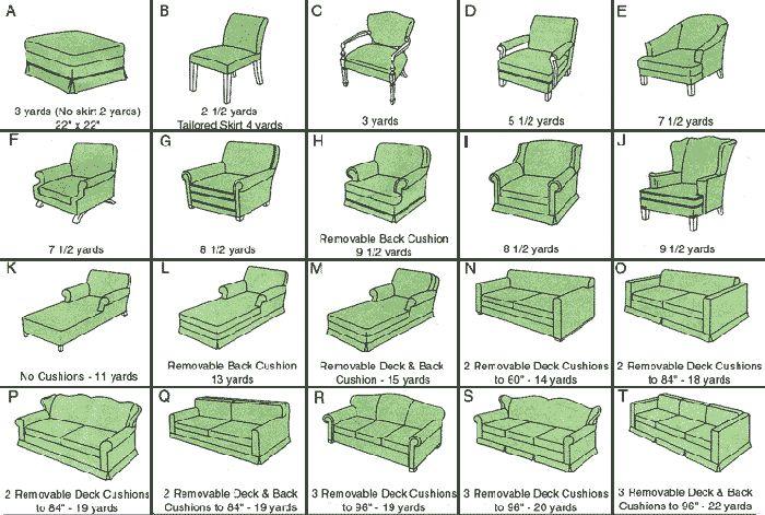 Chair Upholstery Yardage Guidelines Diy Pinterest Chair Upholstery And Upholstery