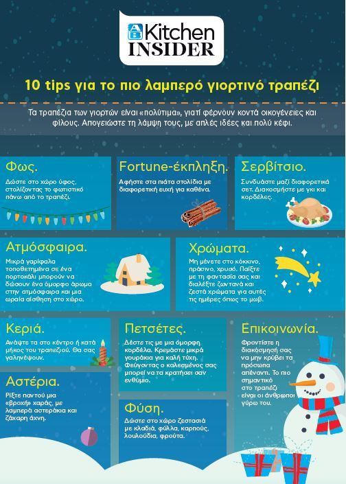 Στο τραπέζι των γιορτών ερχόμαστε κοντά μαζί με την οικογένεια και τους φίλους μας προσφέροντας χαρά και ζεστασιά! Το ΑΒ Kitchen Insider σου προτείνει έξυπνα και εορταστικά tips. Ανακάλυψέ τα! http://www.ab.gr/proposes/ab-kitchen-insider