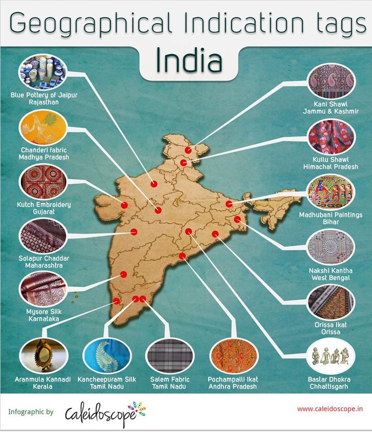 Geographical Indication (GI) is one of the hot question topics for almost all competitive exams including UPSC Civil Services Prelims. What is a GI tag?