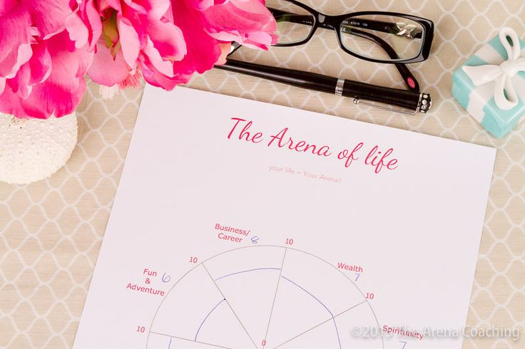 Wheel of Life - 2016 Printable by TheArenaCoaching on Etsy