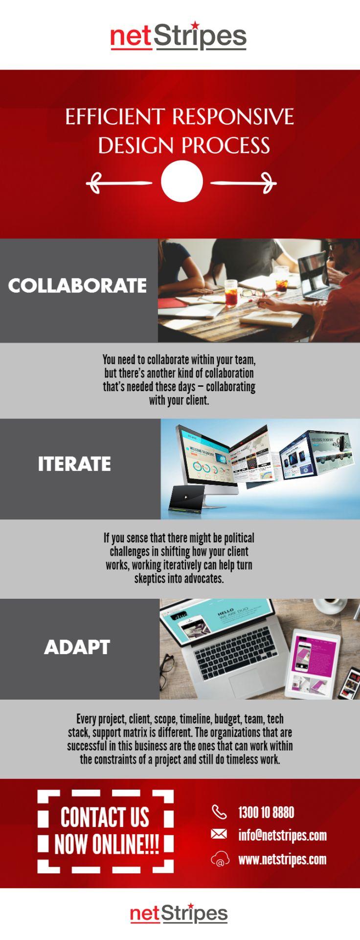 Efficient Responsive Design Process - Netstripes #WebDesignCompanySydney #AffordableWebSolutions #WebDevelopmentAgencySydney