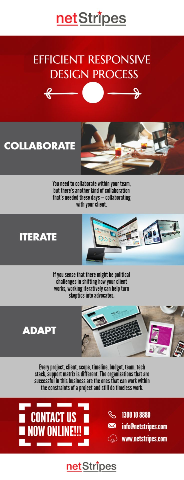 Efficient Responsive Design Process - Netstripes #WebDesignCompanySydney #AffordableWebSolutions #WebDevelopmentAgencySydney