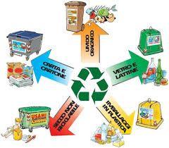Ιταλικά: Orale Celi 3 - 4 - 5 Προφορικά Κπγ Β2 - C2: Ambiente - Inquinamento