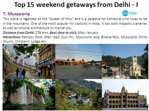 "Mussoorie : This place is regarded as the ""Queen of Hills"" and is a paradise for someone who loves to be in the mountains. One of the most popular #hillstations in #India, it has both majestic sceneries as well as colonial architecture to marvel you. #Mussoorie"