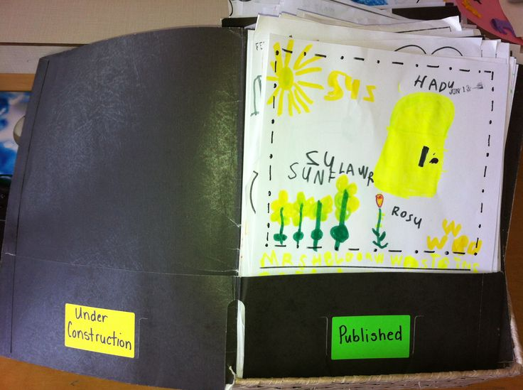 WRITTING FOLDERS. Labelled with names on front and inside displays 'Under Construction' ( they put it away to work on later) and 'Published'. Great way to build responsibilty in organizing their work!