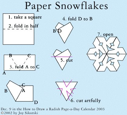Paper snowflake how to, great craft for christmas and wintertime