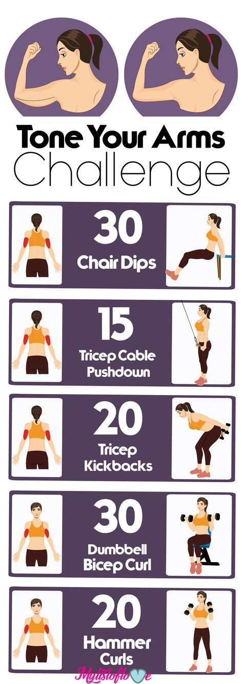 Tone Your Arms Challenge Workout | Posted By: NewHowToLoseBellyFat.com diet workout toned arms