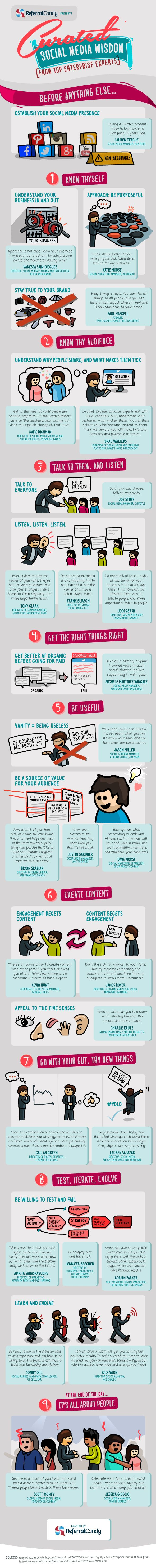 Curated Social Media Wisdom From Top Enterprise Experts  #SocialMedia #business #marketing  #infographic