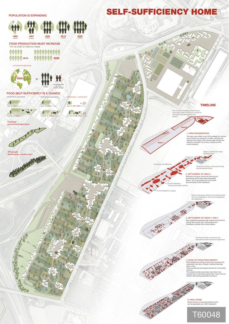 Self Sufficiency Home Project architecture landscape | ARCH-student.com