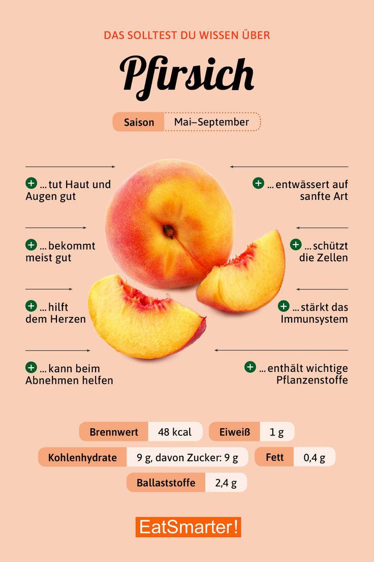 Sie sollten über Pfirsiche wissen eatsmarter.de #pfirsich #frucht #infograph …   – Infografiken