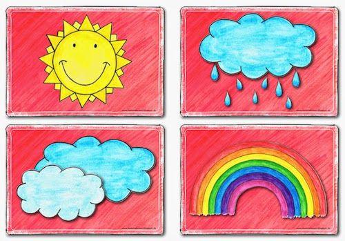 Classroom Ideas Kindergarten ~ Materialwiese bildkarten zum thema wetter