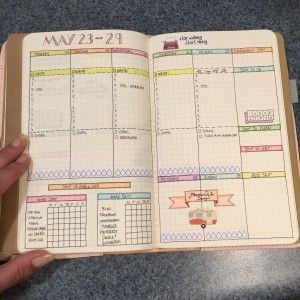 How I Bullet Journal In A Traveler's Notebook | Shannon Stacey