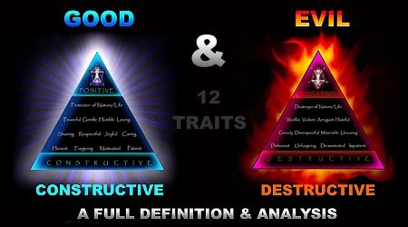 definition of good and evil I don't really think any of these definitions are that specific and don't really hit on a good definition what is moral and immoral evil-is anything the about negative energies such is human toughts or too much of left brain ego pride greed lead your behavior to do really bad things that effect the.