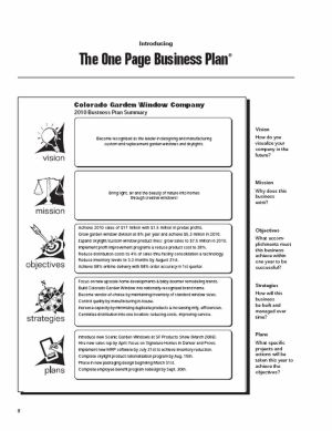 A Business Plan Template For Every Type of Business: One-Page Business Plan