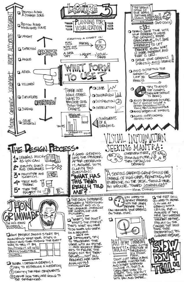 Lecture-3-sketchnotes-636