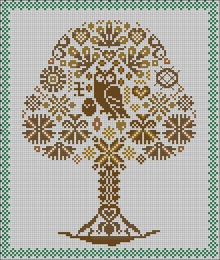 дерево макошь