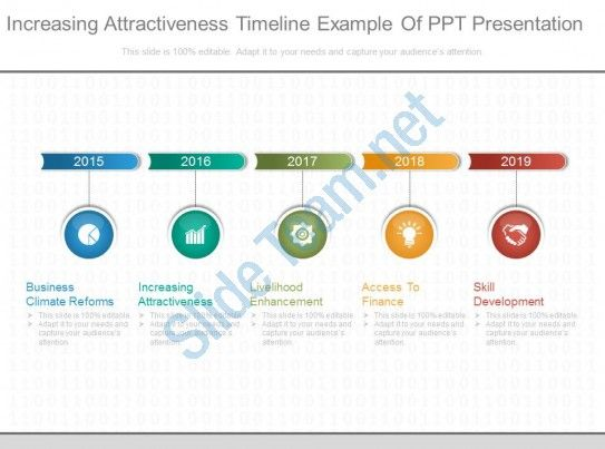 The 25+ best Timeline example ideas on Pinterest Wedding day - sample powerpoint timeline