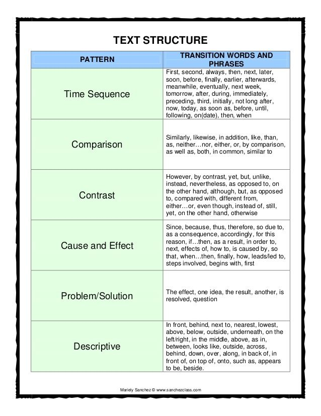 transitional words for research papers