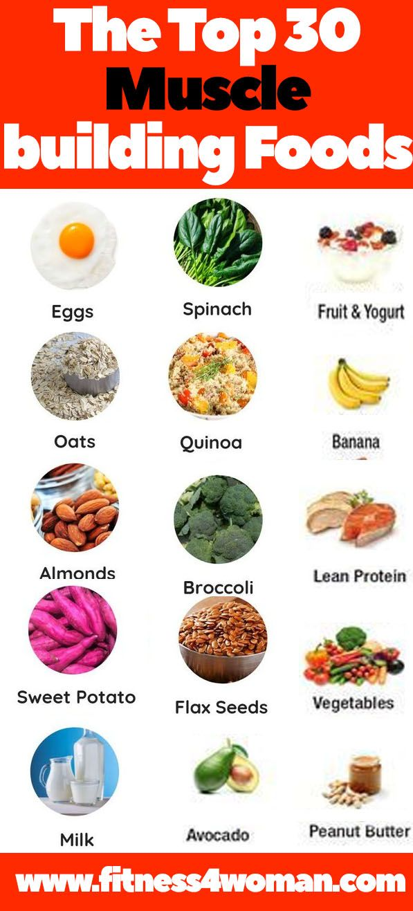food diets to gain muscle mass