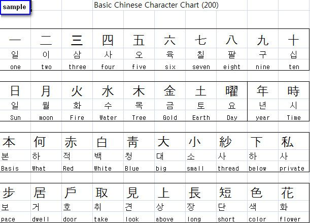 how to learn chinese characters quickly