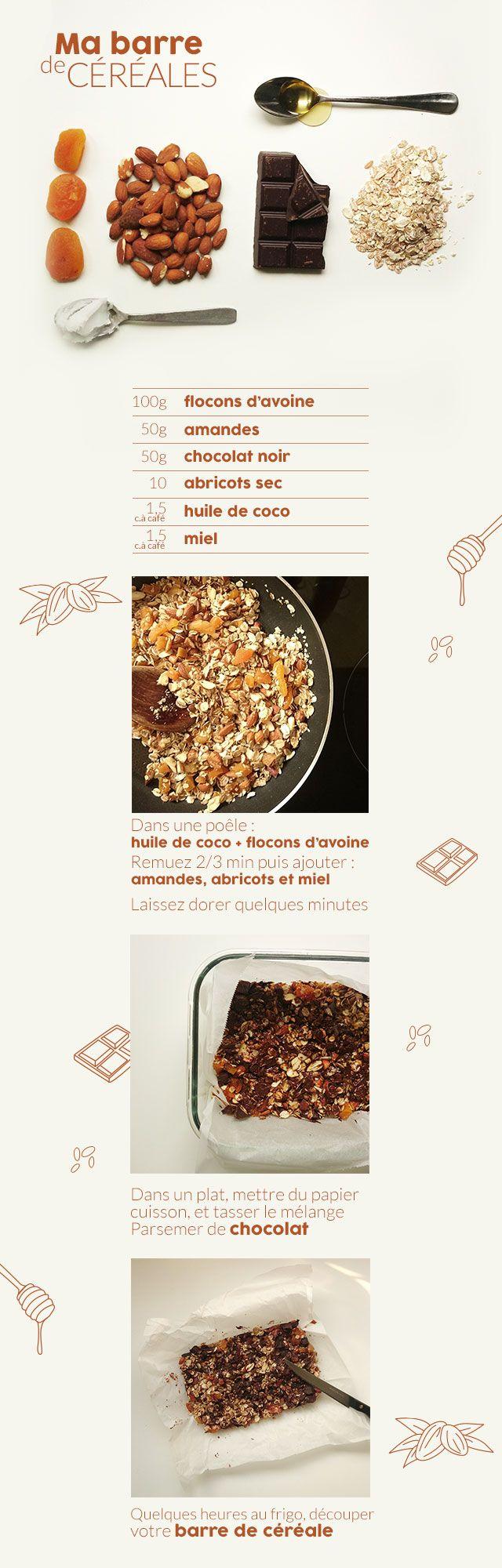 Faites le plein d'énergie avec des barres de céréale. Une recette gourmande et de l'inspiration pour vos goûters ou petits-déjeuners.