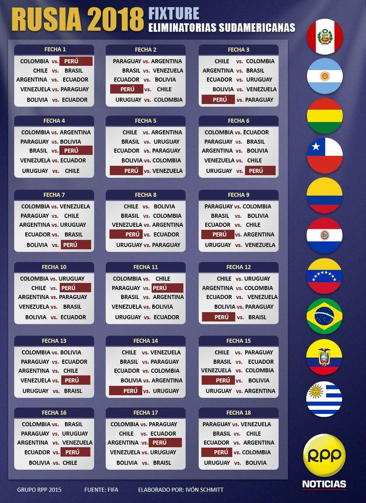 Rusia 2018: Este es el fixture de Perú en las Eliminatorias Sudamericanas | RPP NOTICIAS