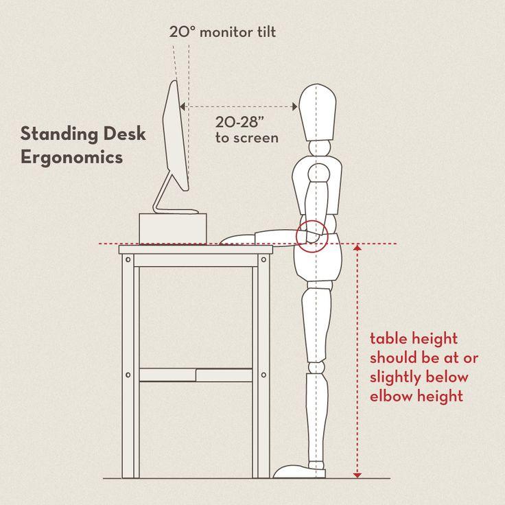 Standing Desk Height Elbows