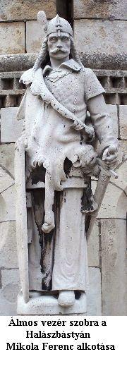 Álmos vezér és fejedelem (uralkodása: ?–895)