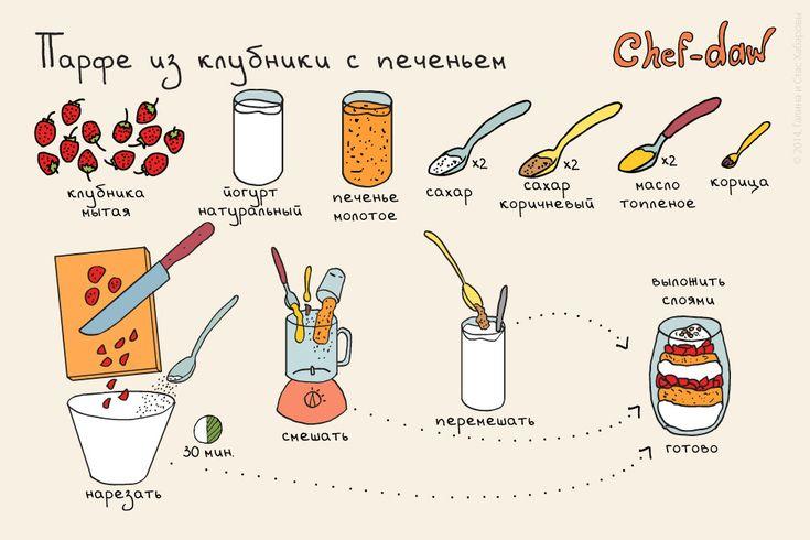 chef_daw_parfe_s_klubnikoi