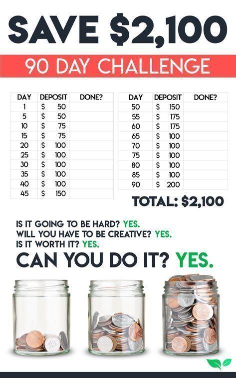 52-Wochen-Geld-Challenge: So sparen Sie in diesem Jahr 5.000 US-Dollar