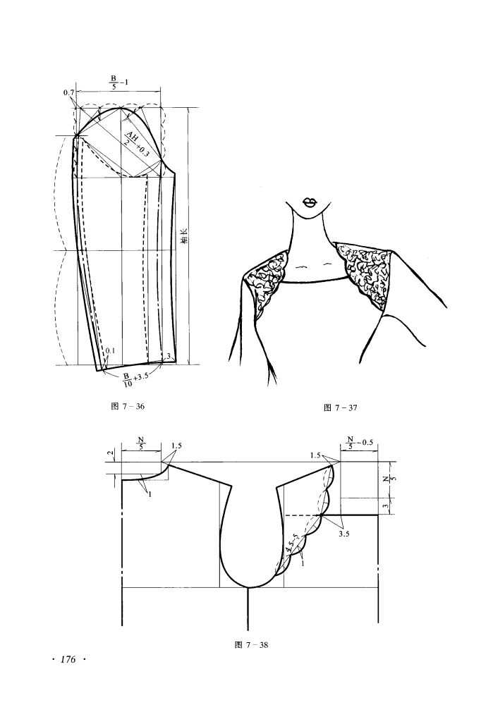 neck line #sewing #patternmaking