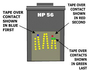 Alternative Ink Level Reset for Cartridges HP 21, HP 27, HP 56, HP 58, HP 22, HP28 and HP 57 | Tricks-Collections.Com